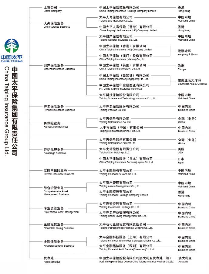 中国太平集团架构