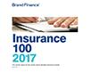 Brand Finance 2017